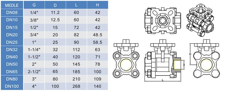 三片式双作用气动阀